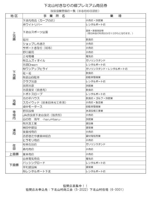 (2)プレミアム商品券(各戸配布).jpg